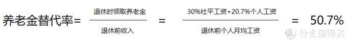 养老金替代率计算公式