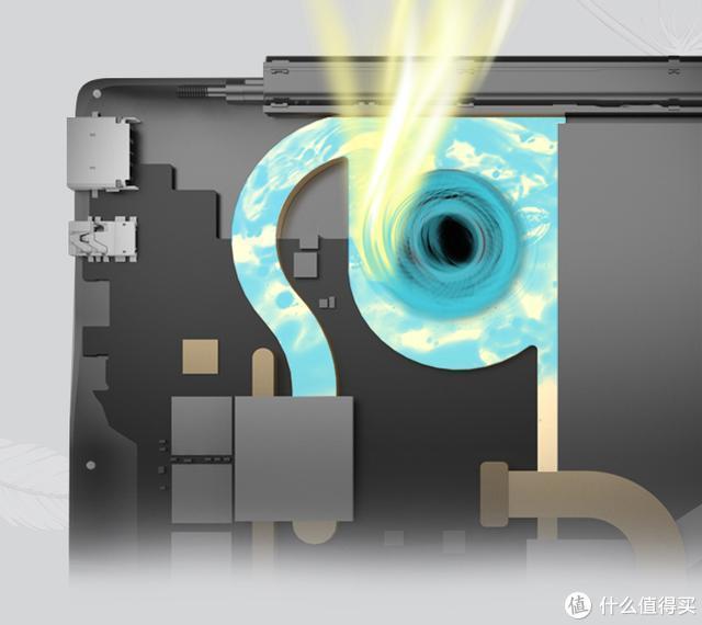650g塞进8GB内存和256G固态?GPD P2 Max了解下?