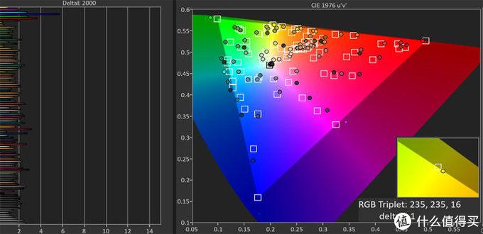 4K OLED 为谁而生 — Razer Blade 15 OLED 长测