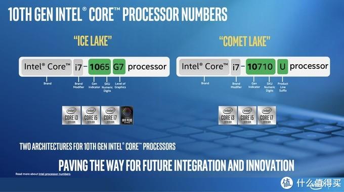 "《PC物语》No.24:10代Core家族如何""战未来""?庞大的移动版酷睿笔记本电脑解析"