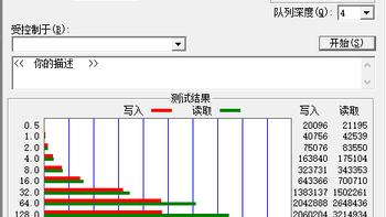 阿斯加特AN3 NVMe SSD使用评测(读取 写入 性能)
