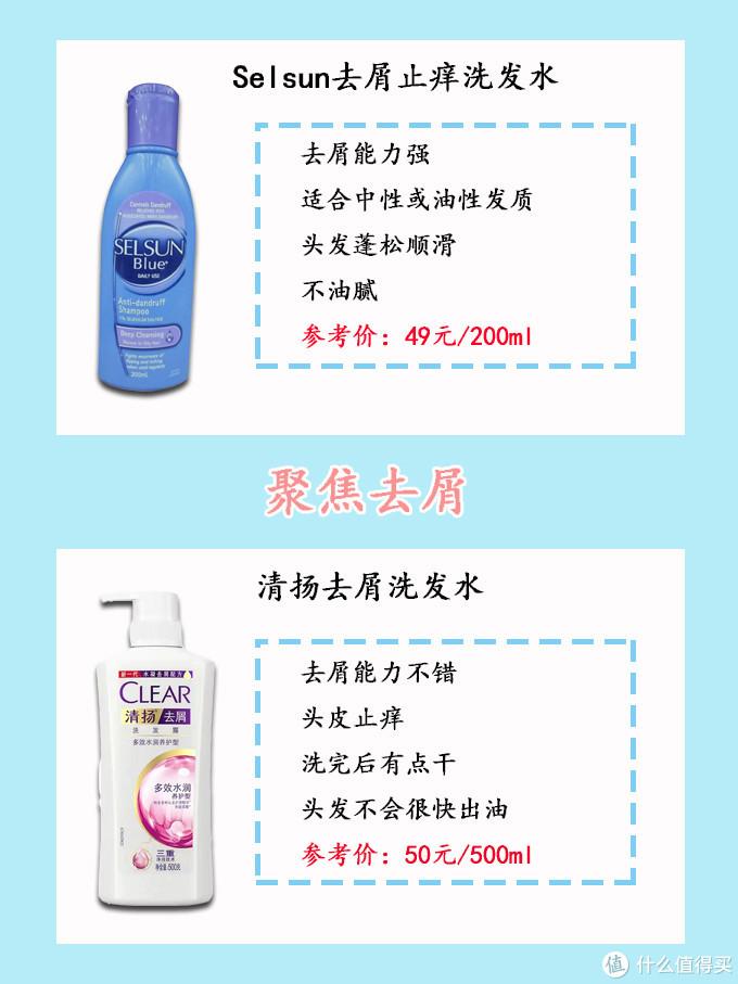 控油去屑洗发水怎么选?12款控油去屑修复洗发水测评