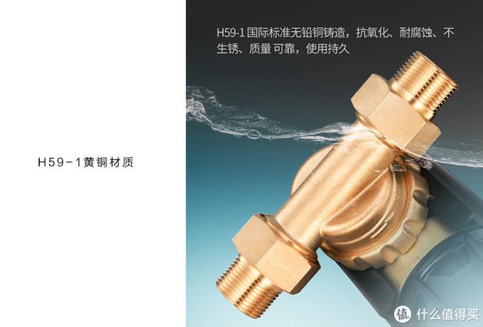 前置过滤器如何选购!家人用水健康的第一步!