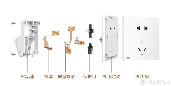 新房装修开关插座攻略,开关插座如何选?