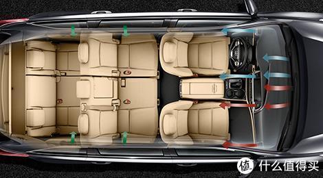 中型SUV混战 新福特锐界ST/ST-Line/汉兰达/途观L/冠道哪款适合你