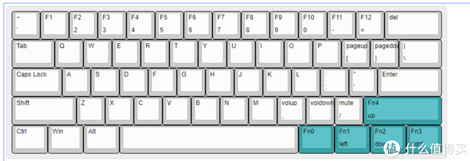 使用keyboard layout editor生成的配列
