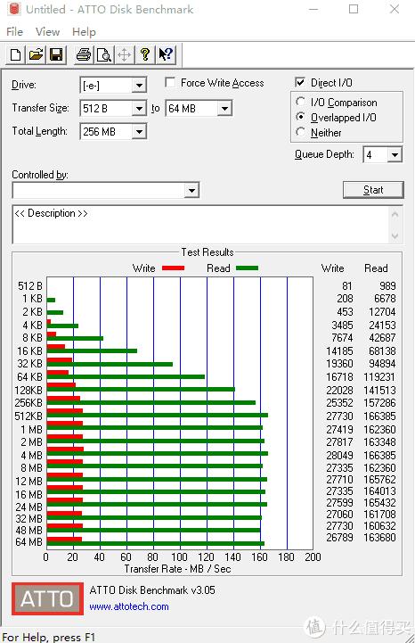 颜值在线,性能不俗—SanDisk/闪迪 CZ74至尊高速酷奂金属U盘测评