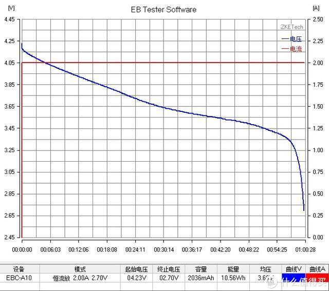 【评测/旧数据补完计划】LG HD2动力2000MAH 18650测评
