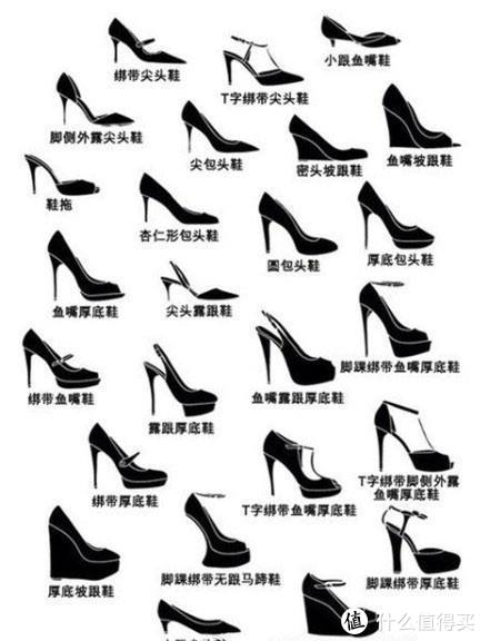 每个漂亮女生的背后,都有一套自己的高跟鞋防磨神器。
