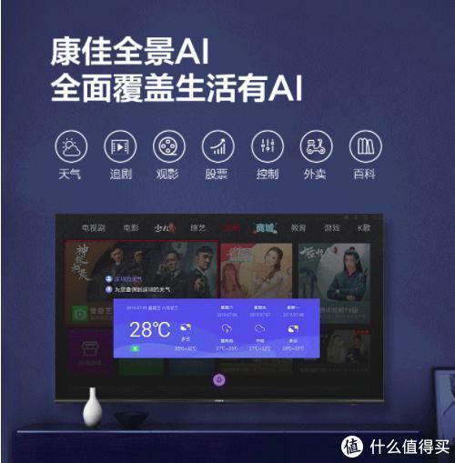 全景AI随心语音操控 康佳电视LED55U5评测