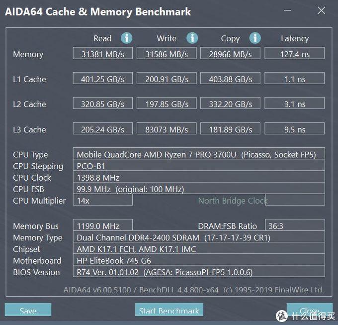 惠普锐龙本 HP Elitebook 745 G6使用体验