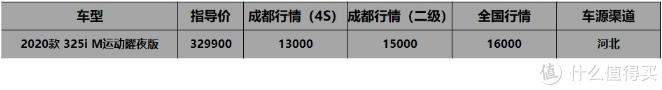 成都车展价格早知道:亚洲龙全系平价,新轩逸等半年可省2万4