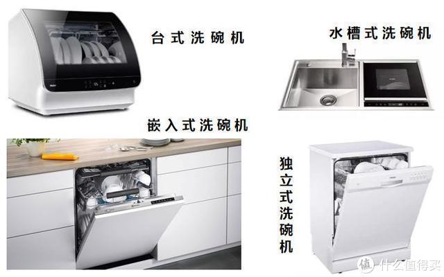 上图:各种洗碗机