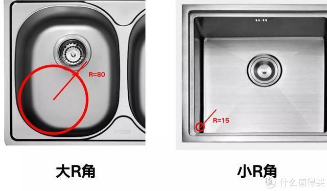 选橱柜的硬核干货知识大全,装修小白可以参考