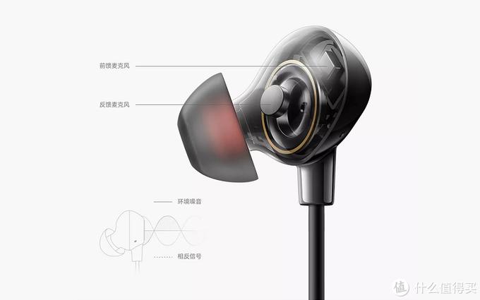 《到站秀》第286弹:千元内的降噪小能手  OPPO Enco Q1 无线降噪耳机