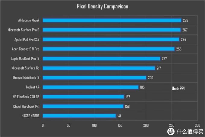 酷比魔方KBook评测:3K屏的超极本值不值得买?