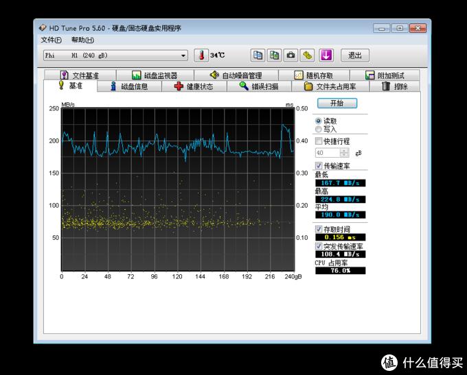 SSD固态的性能
