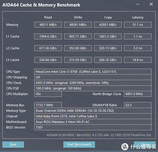 天生强者自带光环 HyperX Predator DDR4-3200 RGB内存评测