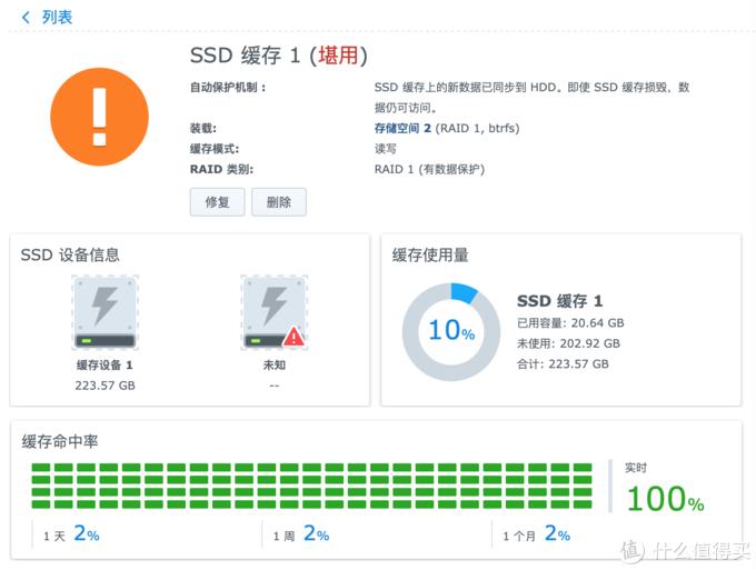 从群晖DS418play升级到更强大更专业的DS918+值不值得?
