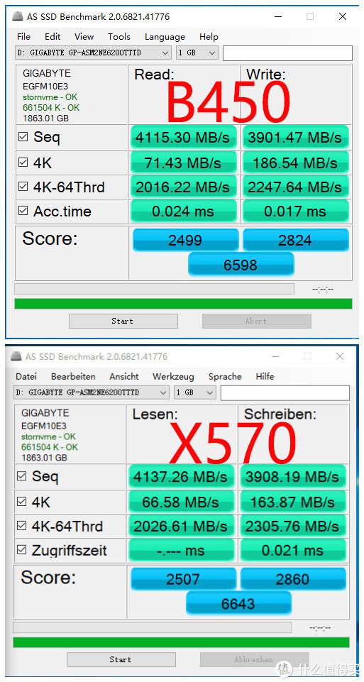 关于这份AMD限时免费性能大礼包 你要知道!