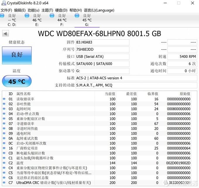 拖延症患者晒单:美亚BUG价西部数据16TB My Book Duo双盘位桌面移动硬盘