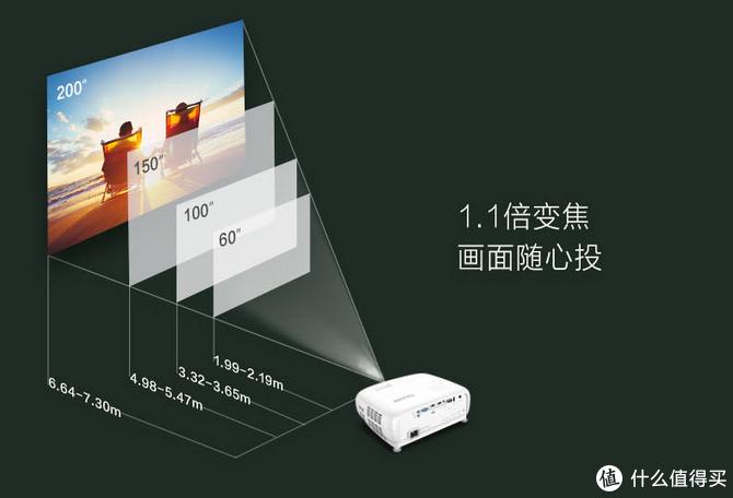 用120寸幕布见证易建联的封神之战:4K 明基TK800M投影仪体验 & 对比极米RS Pro实测效果