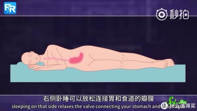 睡姿、枕头与颈椎,教你如何选合适的枕头