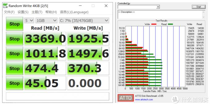 左:CrystalDiskMark;右:Atto Disk Benchmarks