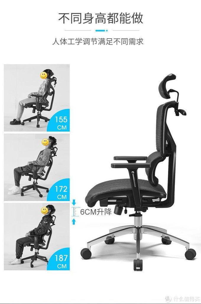 不治已病治未病,为了老腰入新椅——爱特屋人体工学椅晒单