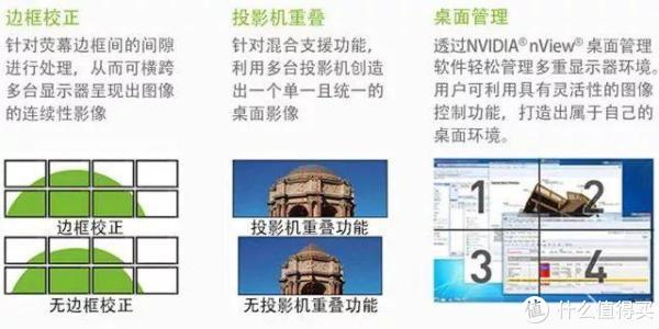 3D建模和3D渲染是吃CPU还是显卡?以及专业图形显卡和游戏显卡的区别