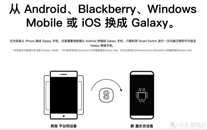 iPhone 11发布后我来拆台,如何优雅的把数据从IOS迁移到安卓?
