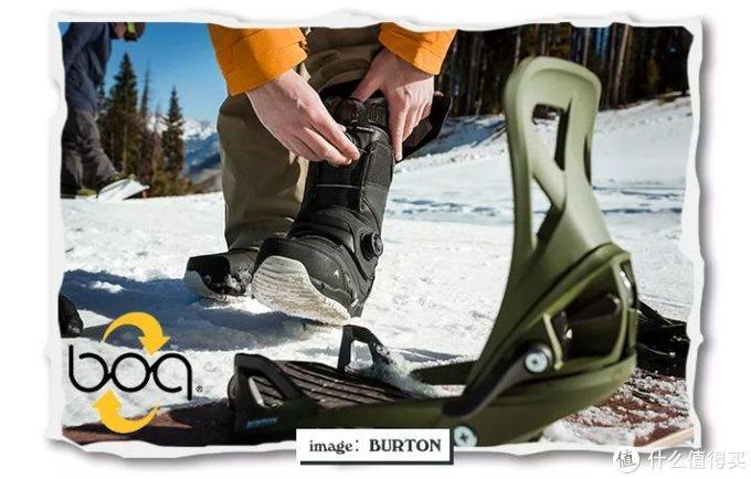 藤原浩告诉我们BURTON擅长滑雪,但滑雪并不是它的全部