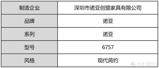 诺亚沙发测评:超高辨识度,还有多变功能(型号:6757)
