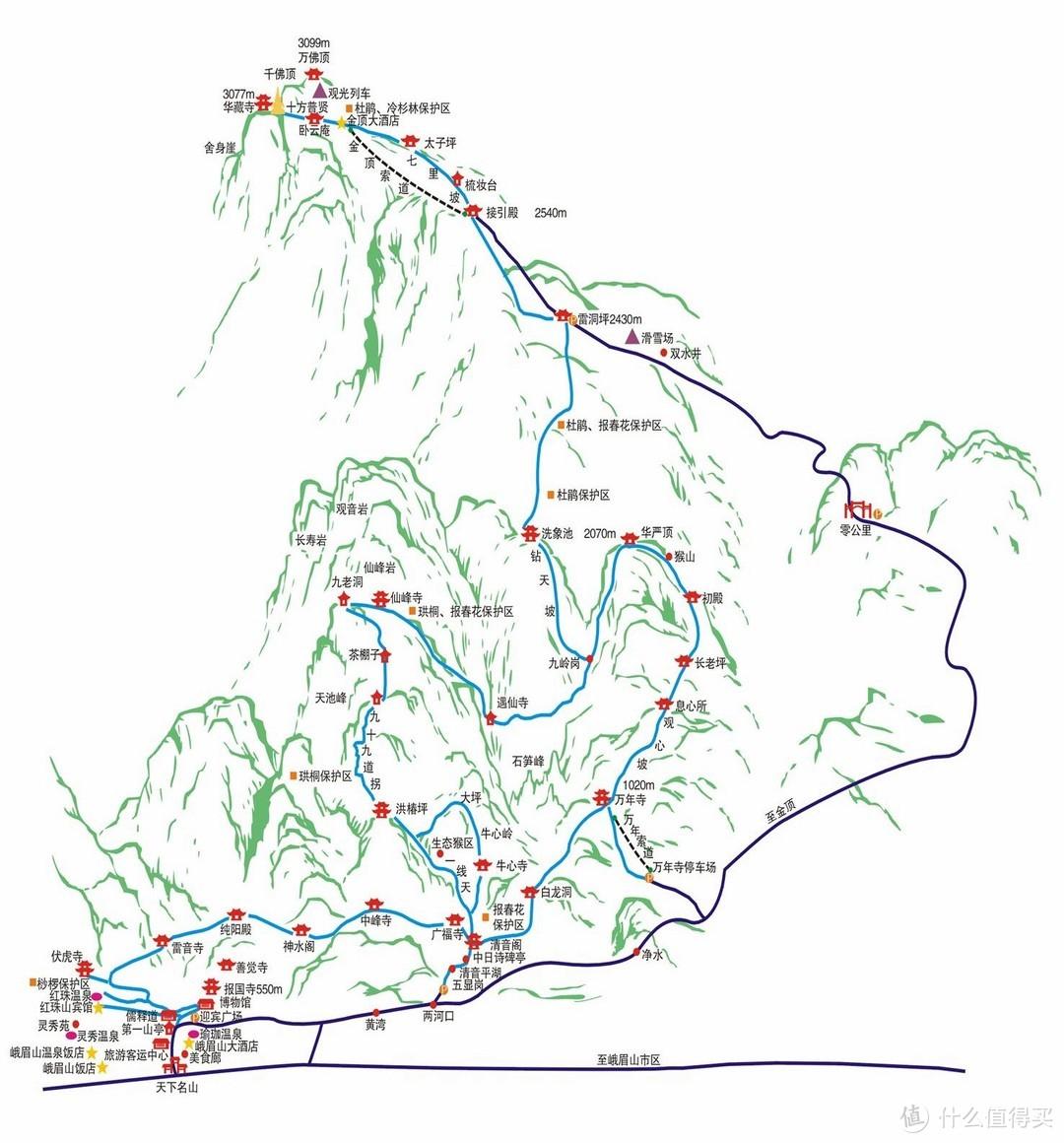峨眉山线路一览