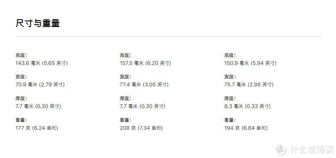 2019年APPLE秋季新品发布会:吐槽 or 真香?