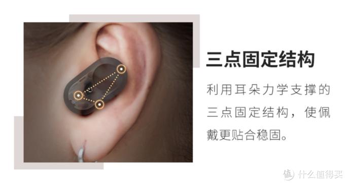 """都市行者的【信仰之""""乐""""】——SONY WF-1000XM3无线蓝牙降噪耳机评测"""