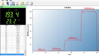 奈特科尔 P12GT户外照明使用测试(照度|续航|散热|防水)
