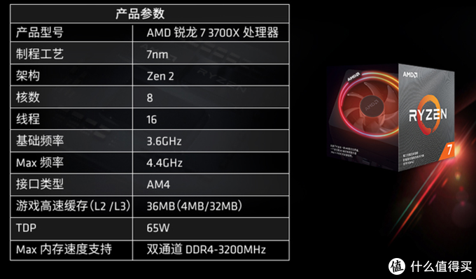 CPU参数