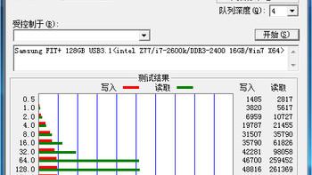 三星FIT Plus 128GB  U盘使用总结(读写 速度)