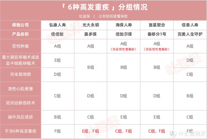 (制图By吐逗保,未经允许禁止转载)
