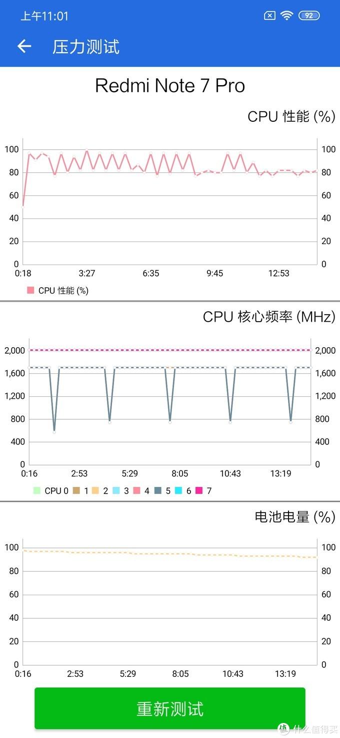红米Note7 pro,千元性价比之选!