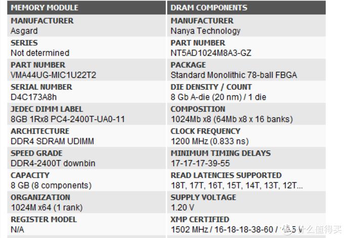 性价比不错的马甲内存--阿斯嘉特T2装机测评