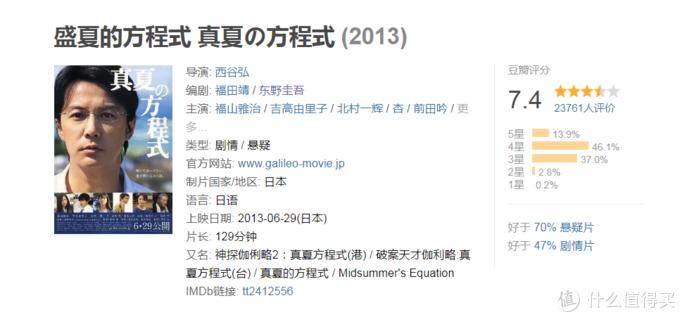 成功是一百次的练习和一夜成名——东野圭吾的影视化清单