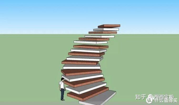 大学毕业后读书学习的重要性