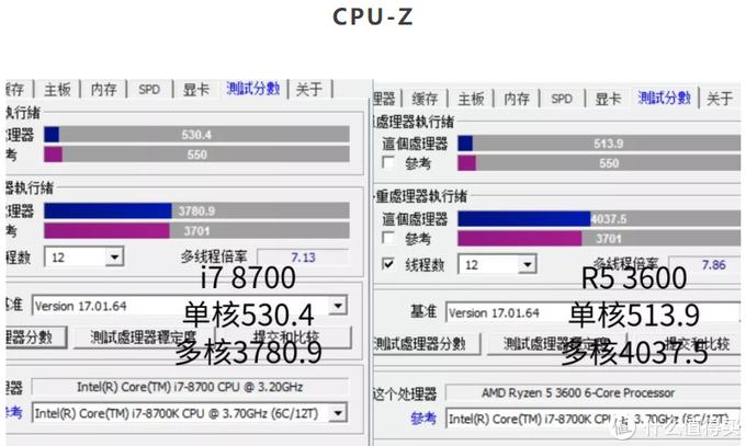金牌装机单 AMD YES--R5 3600+RX5700=6100元 鲁大师50W