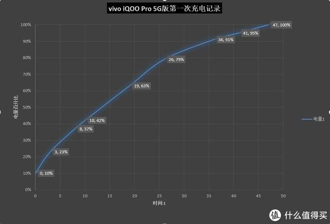 生而强悍的5G旗舰手机说的就是vivo iQOO Pro 5G版