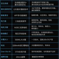 浦桑尼克扫地机器人 M7 max使用体验(刷头|吸头|吸管|除尘刷|安装)