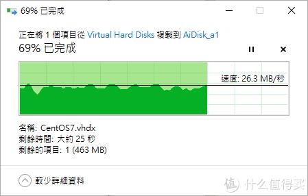 外置硬盘写入速度