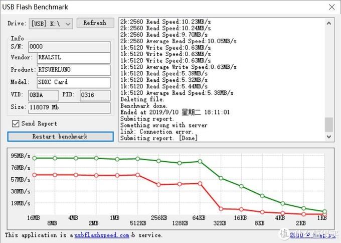 让我的拍摄存储数据更加安全稳定:东芝M303E存储卡