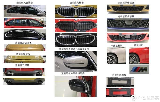 全新沃尔沃S60、宝马320、福特ESCAPE领衔!工信部324批新车目录解读